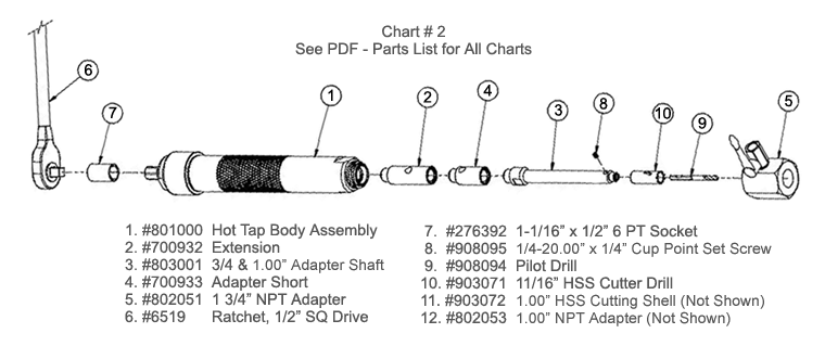 Wheeler-Rex-hot-tap-machine-accessories